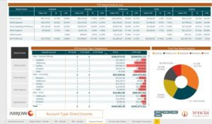 Tencia-Business-Intelligence-Market-Release